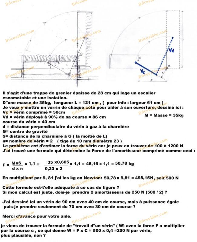 Bricolage Travaux De Menuiserie Estimation Puissance V Rin Gaz Pour Trappe Coffre De Grenier