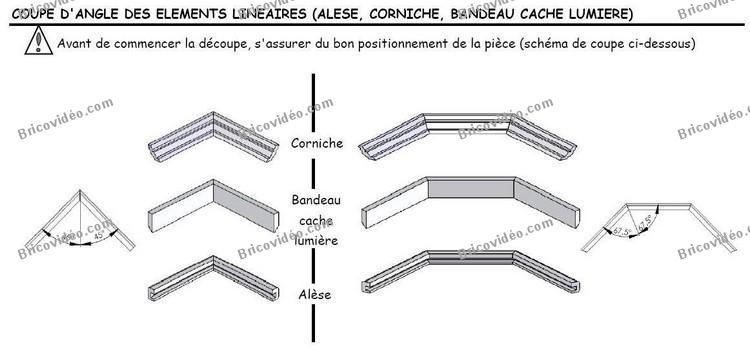 Baguette angle placo c ble lectrique cuisini re vitroc ramique - Couper plinthe angle sortant ...