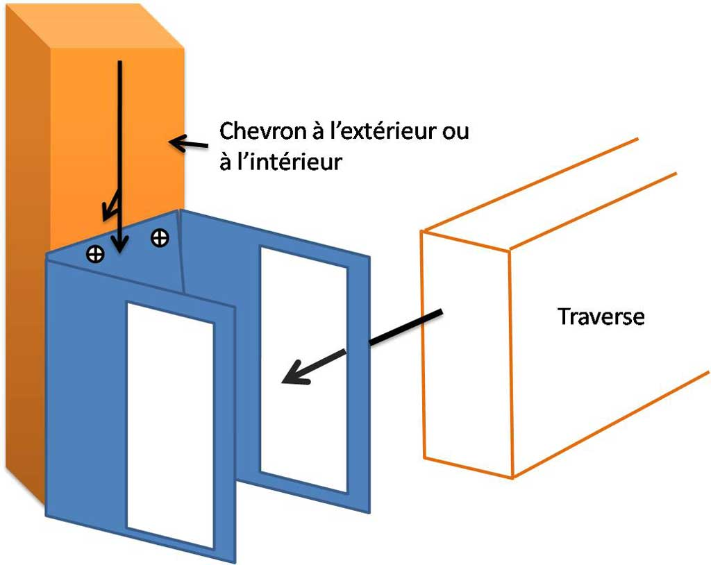 Conseils fabrication range b ches bricolage menuiserie for Fabriquer un porte buche