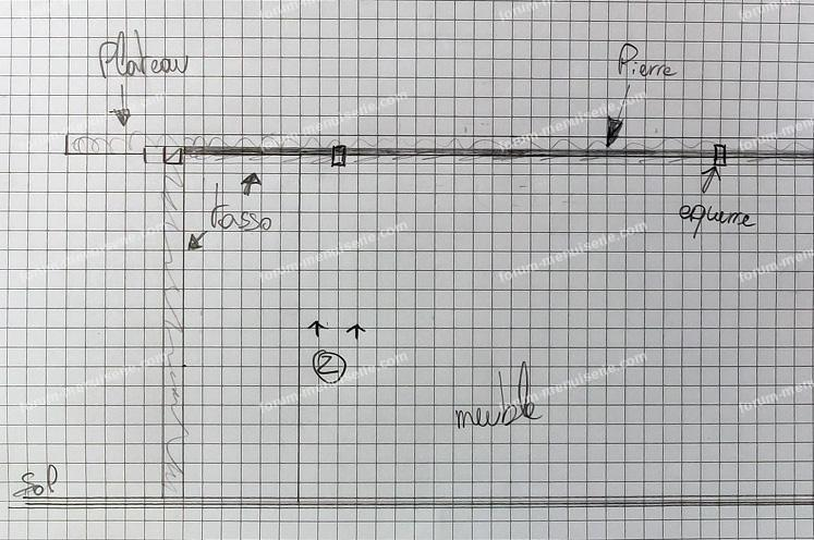 Fixer plan de travail sur tasseau sans vis apparente