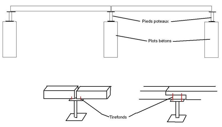 Menuiserie bricolage r aliser ossature terrasse for Plan terrasse bois sur plot beton